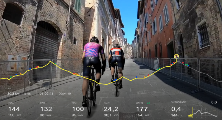 Giro Italia Virtual Bkool